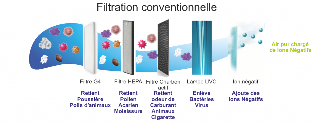DIFFERENCE-FILTRATION-PHOTOCAT(2)